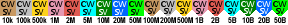 Gcws-badges.png